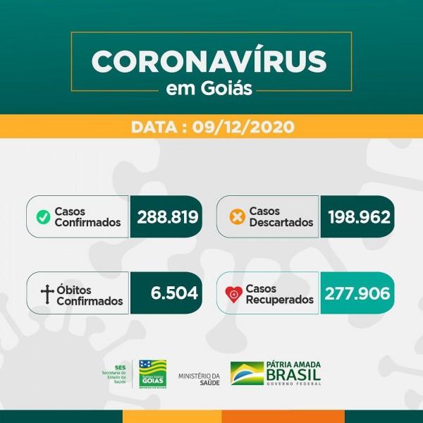 Estado de Goiás: confira o boletim coronavírus