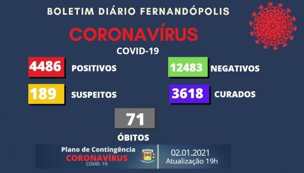 Fernandópolis registra três novos casos de coronavírus no sábado