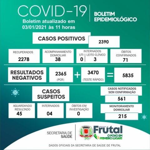 Frutal, Minas Gerais: confira o boletim coronavírus deste domingo