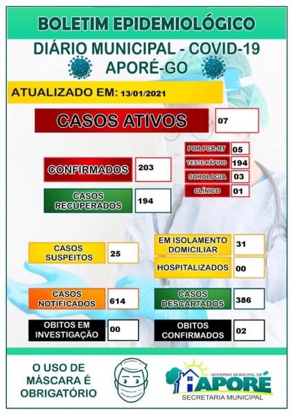 Aporé, Goiás: confira o boletim coronavírus desta quarta-feira