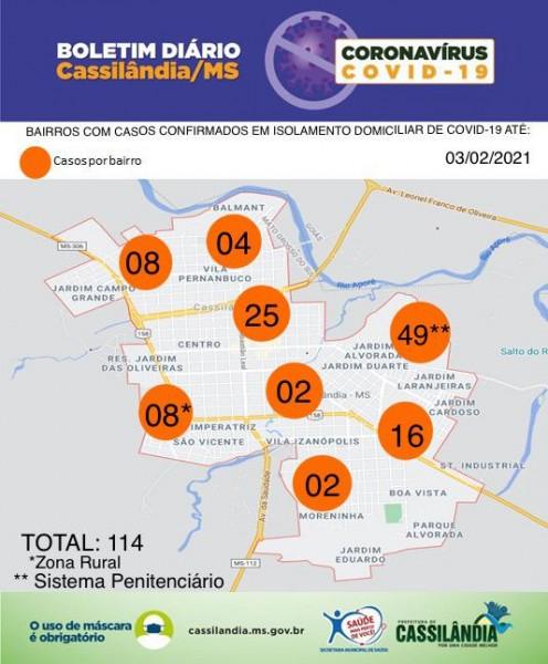 Cassilândia: confira a relação dos bairros com pessoas isoladas por Covid-19