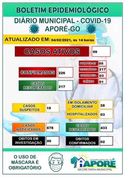 Aporé, Goiás: confira o boletim coronavírus desta quinta-feira