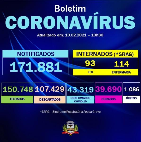 Covid-19: confira o boletim coronavírus desta quarta-feira de Rio Preto
