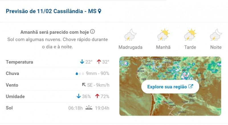 Cassilândia: a previsão do tempo para hoje no município
