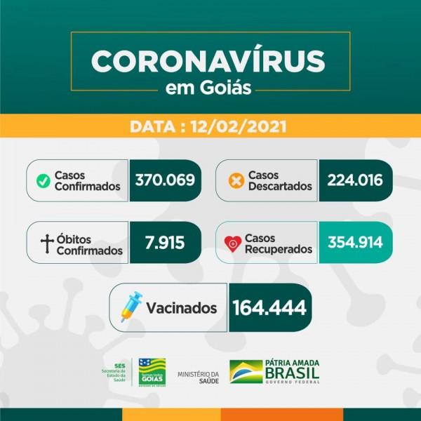 Covid-19: confira o boletim coronavírus do Estado de Goiás