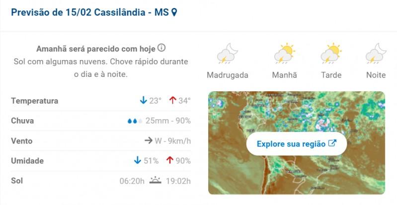 Cassilândia: previsão do tempo para hoje na cidade