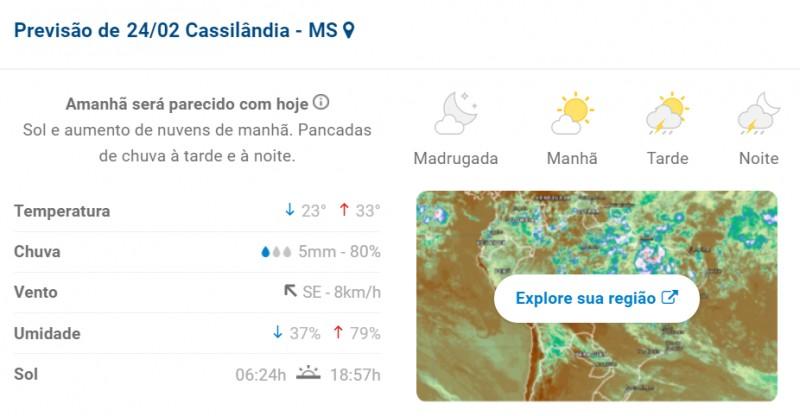 Cassilândia: previsão do tempo para hoje na cidade e região