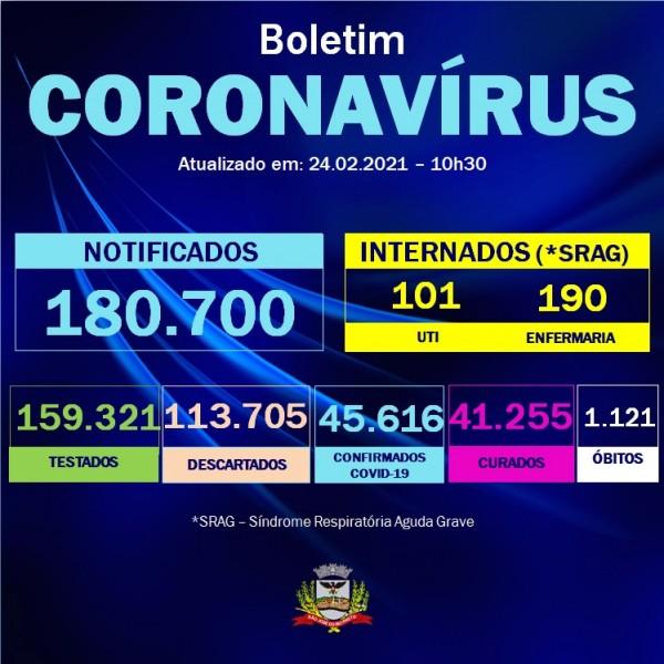 Rio Preto registra 04 novos óbitos por covid-19 nas últimas 24 horas