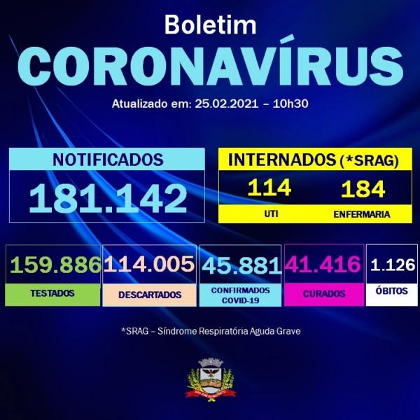 Rio Preto registra 05 novos óbitos por covid-19 nas últimas 24 horas