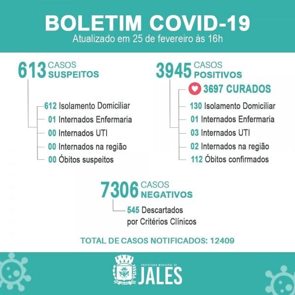 Jales registra mais dois óbitos por covid-19