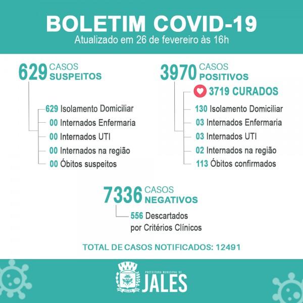 Jales registra o 113º óbito por covid-19