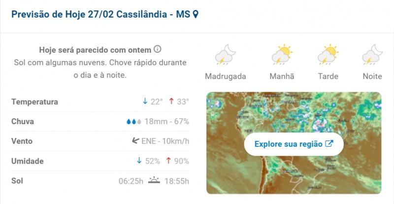 Cassilândia: confira a previsão do tempo para a cidade e região