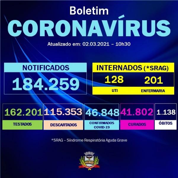 Covid-19: confira o boletim coronavírus de hoje de São José do Rio Preto