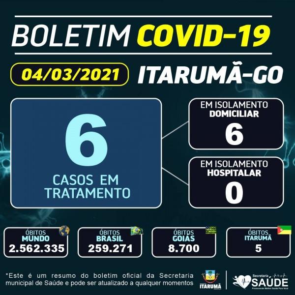 Covid-19: confira o boletim de hoje de Itarumã, Goiás
