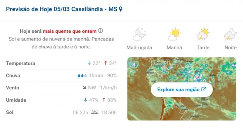 Cassilândia: previsão é de mais chuva em Mato Grosso do Sul nesta sexta-feira