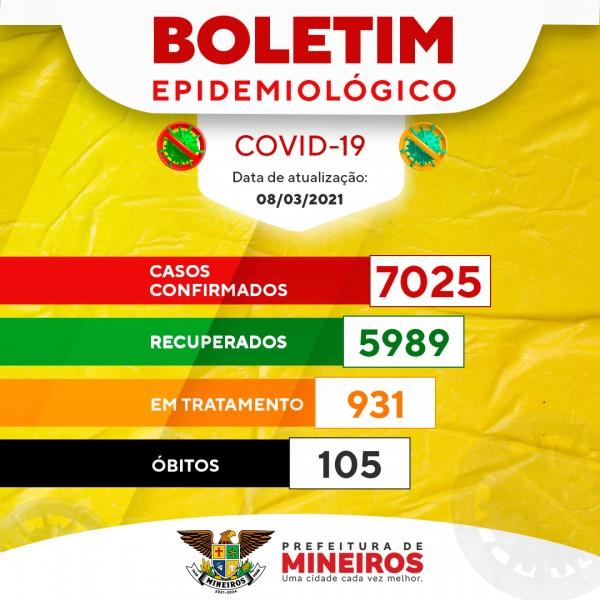 Covid-19: confira o boletim coronavírus de hoje de Mineiros, Goiás