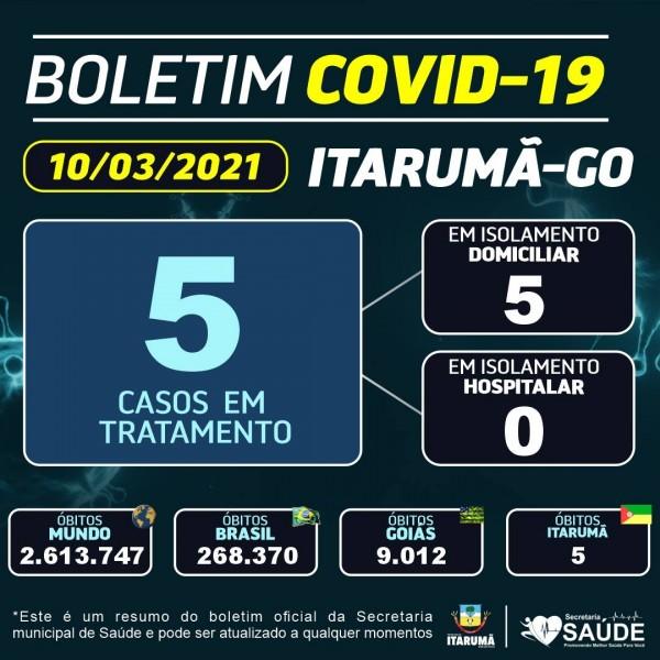 Covid-19: confira o boletim coronavírus de Itarumã, Goiás