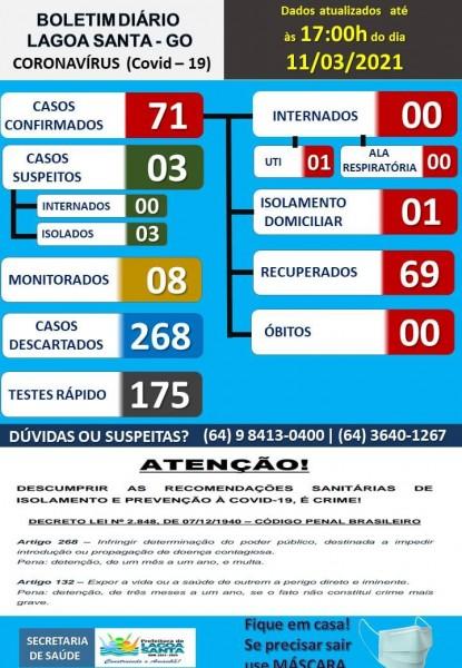 Covid-19: confira o boletim coronavírus de Lagoa Santa, Goiás