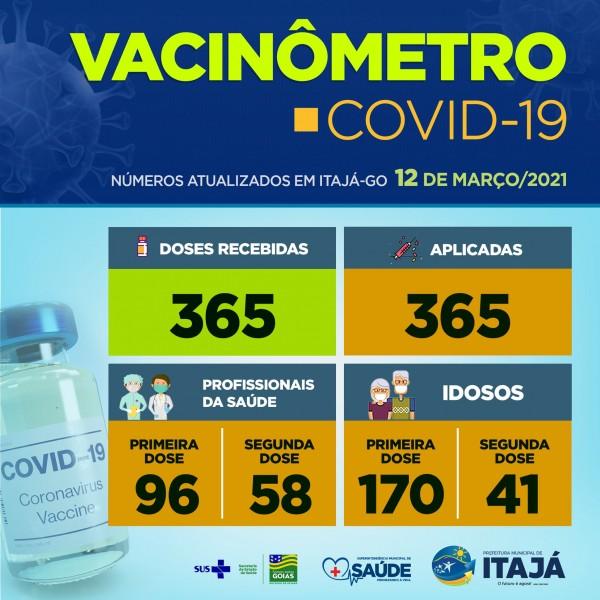 """Covid-19: confira o boletim e o """"Vacinômetro"""" coronavírus de Itajá, Goiás"""