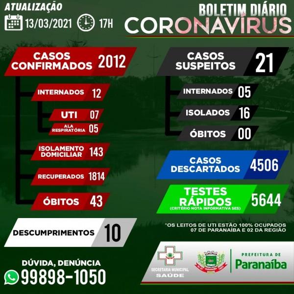 Covid-19: confira o boletim coronavírus de Paranaíba