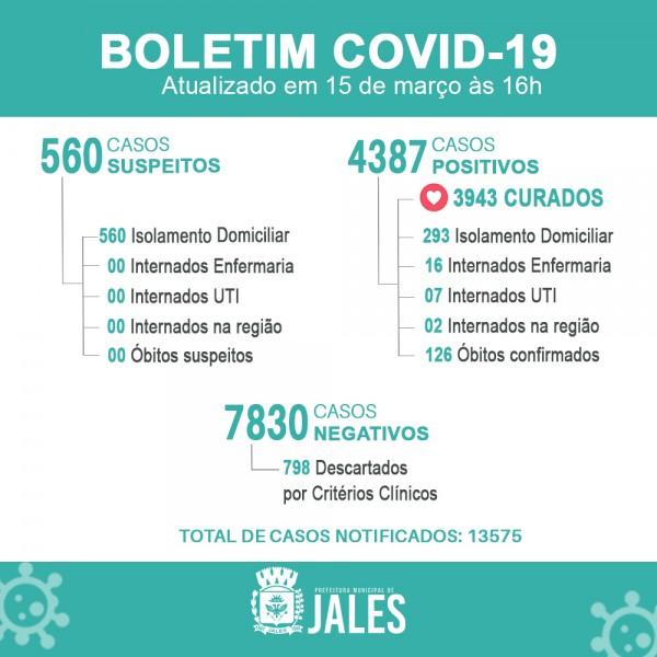 Jales registra mais três mortes por covid-19