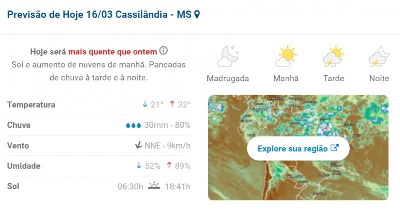 Cassilândia: previsão do tempo para hoje em Cassilândia e Região