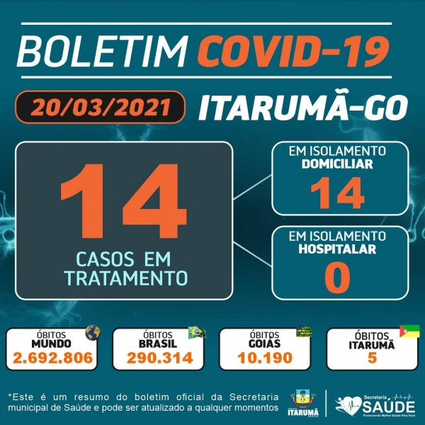 Itarumã confirma mais 04 casos de Covid-19 nas últimas 24h; confira o boletim