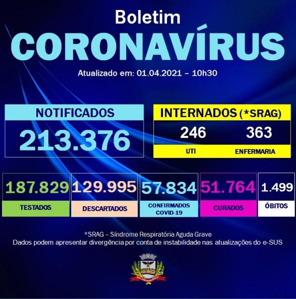Rio Preto registra 17 novas mortes em decorrência da covid-19