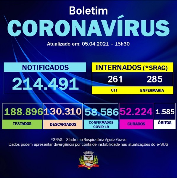 Mais 26 mortes são confirmadas por Covid em São José do Rio Preto