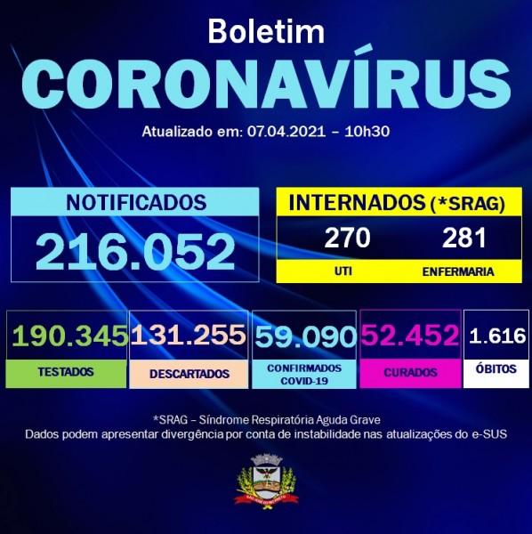 São José do Rio Preto confirma 23 óbitos por Covid-19 nas últimas 24h