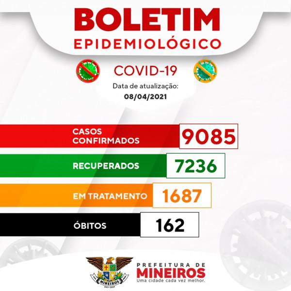 Covid-19: Mineiros tem 162 óbitos por coronavírus; confira o boletim de hoje