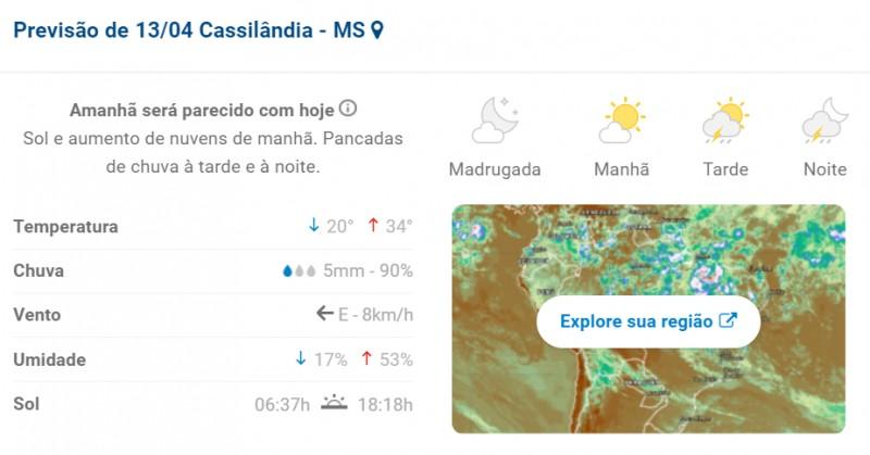Cassilândia: confira a previsão do tempo para hoje em Cassilândia