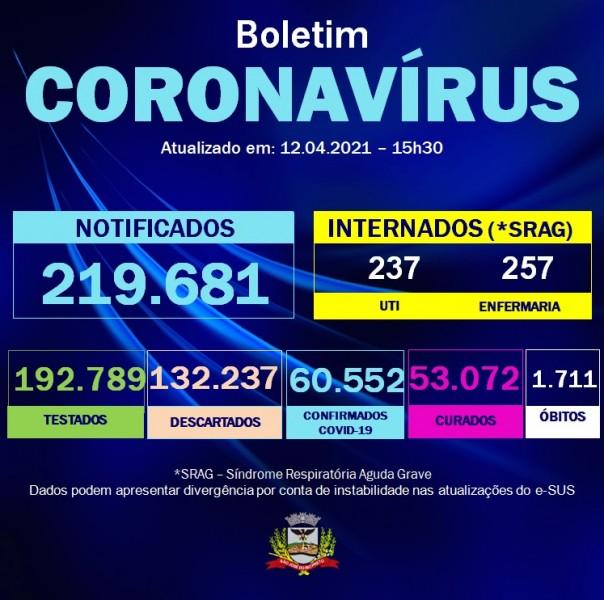 Rio Preto registra 16 novas mortes em decorrência da covid-19