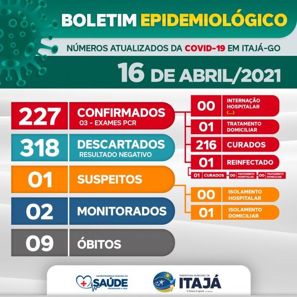Covid-19: confira o boletim coronavírus e o vacinômetro de Itajá, Goiás