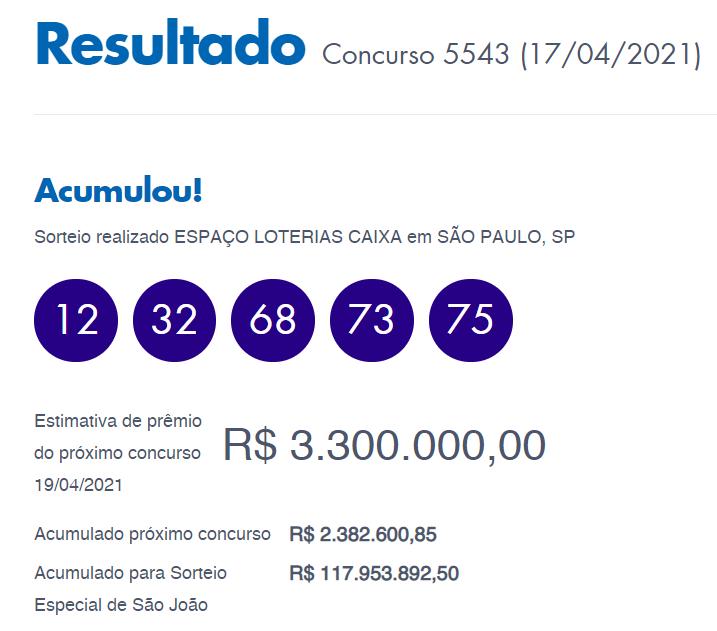 Loterias: Quina acumula em R$ 3,3 milhões