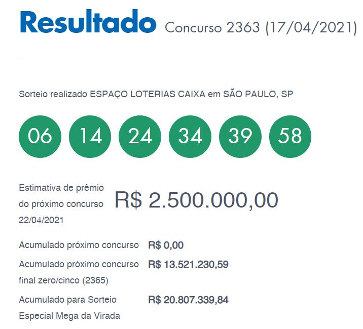 Loterias: apostador único fatura os R$ 40 milhões da Mega-Sena