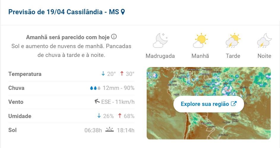 Cassilândia: confira a previsão do tempo para hoje em Cassilândia e Região