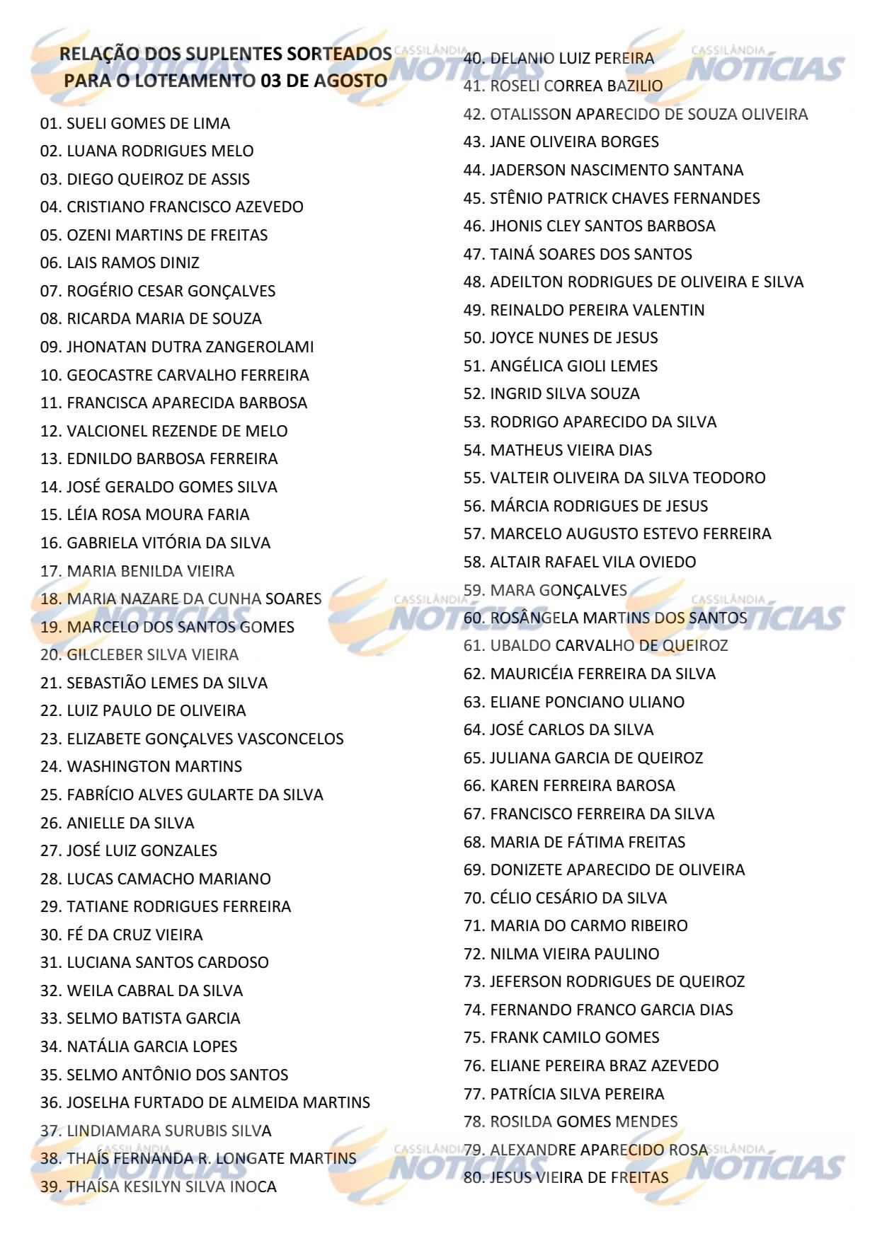 Confira a relação dos sorteados e os suplentes dos 80 terrenos do Loteamento 03 de Agosto