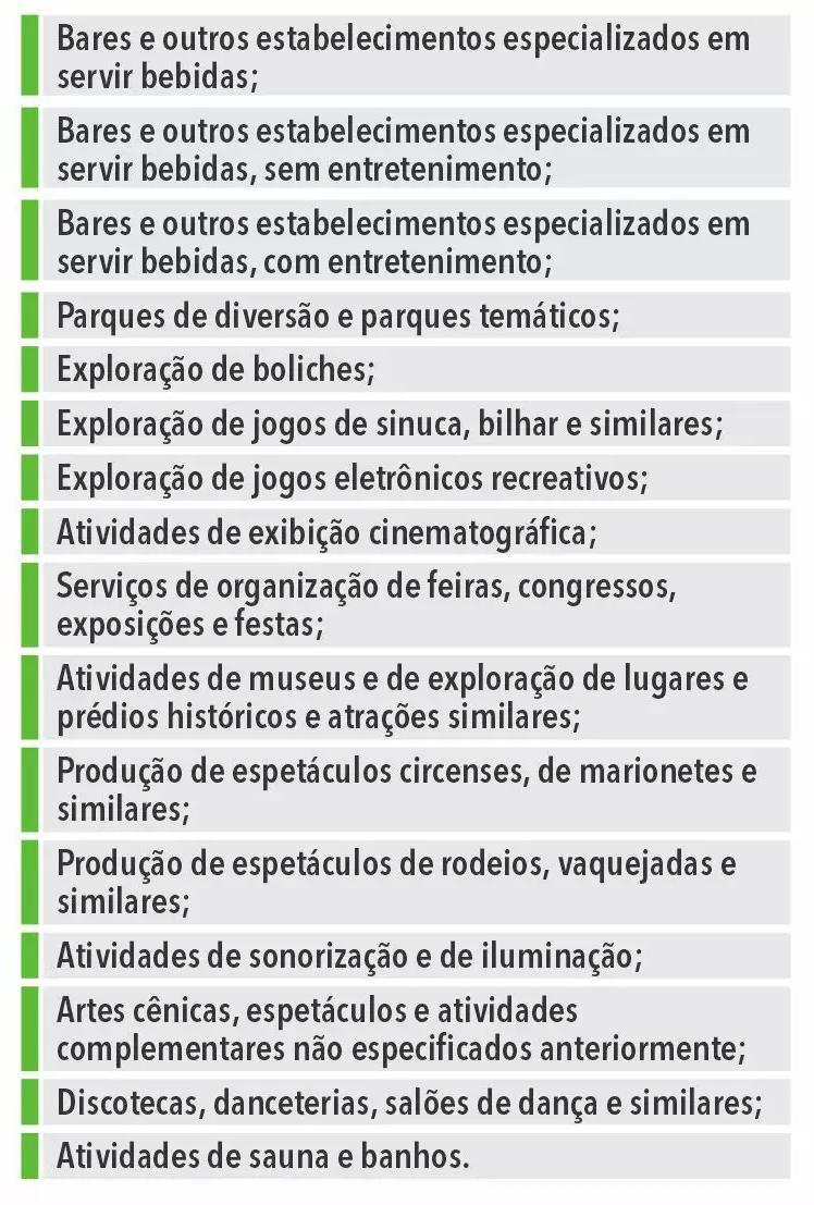 """Sem """"essenciais"""", Prosseguir utilizará bandeiras para lotação de atividades econômicas em MS"""