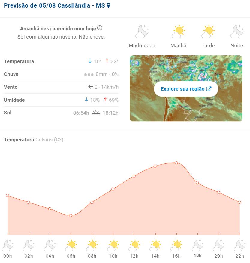 Previsão do tempo para hoje em Cassilândia e Região
