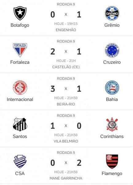 Confira Os Resultados De Todos Os Jogos De Ontem Do Brasileirao Cassilandia News