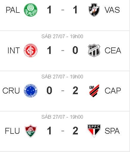 Confira Os Resultados Dos Jogos De Ontem Do Brasileirao Cassilandia News