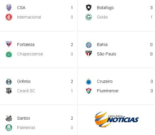 Resultados Dos Jogos De Ontem Do Brasileirao Cassilandia News